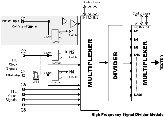 multi-clock-divider-board-schematics